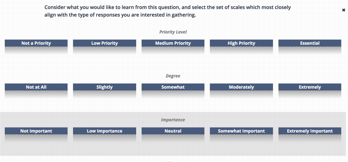 Priority, Degree, or Importance Scales