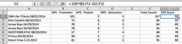 Pivot Table for NPS Comparisons